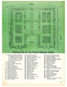 Mary Alice Roche plan of the Terrace Garden